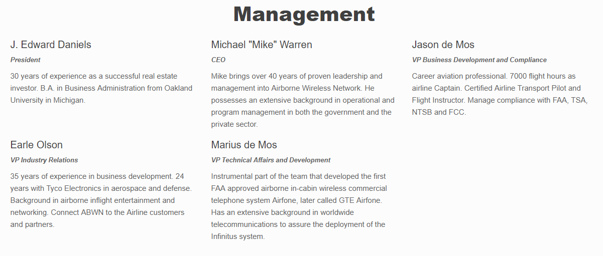 Airborne Wireless Network Abwn Stock Message Board Investorshub