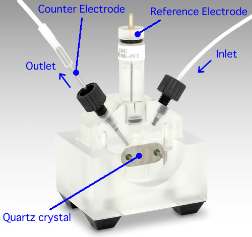 EQCMT Flow cell
