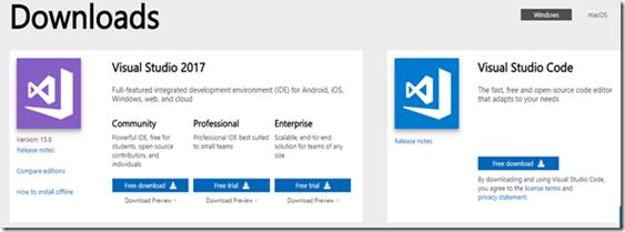 Niranjan Kala's coding blog | Create/Update an offline