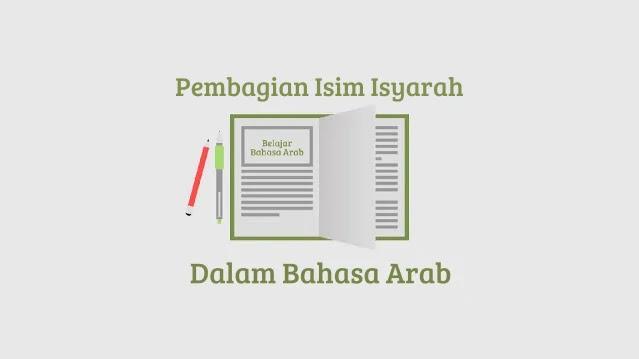 Pembagian Isim Isyarah Dalam Bahasa Arab