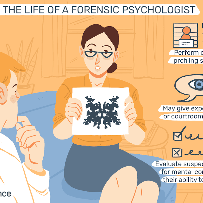Field of forensic psychology in Hindi   THE SCIENTIFIC GUY