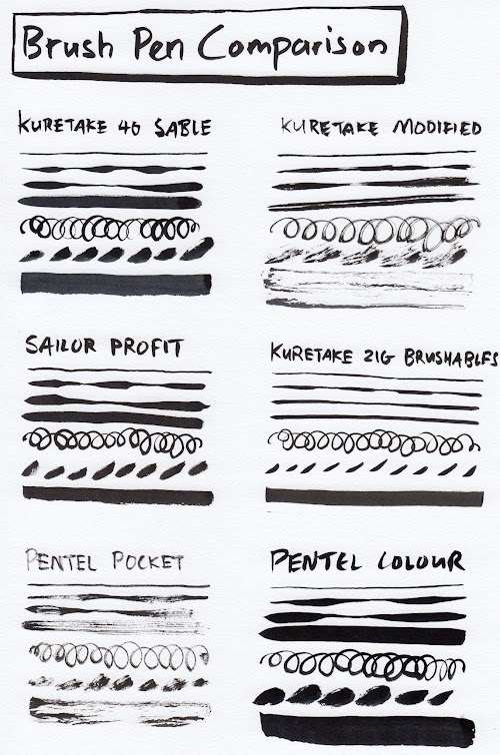 Brush Pens Compared - 01