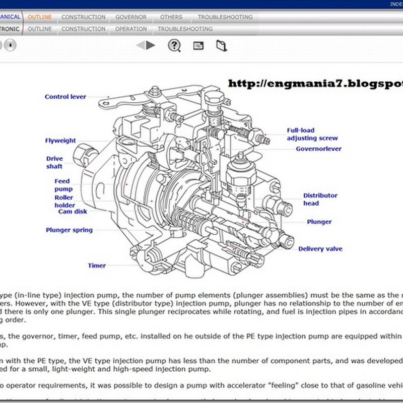 INJECTION PUMP SOFTWARE