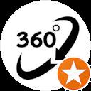 chci360. cz