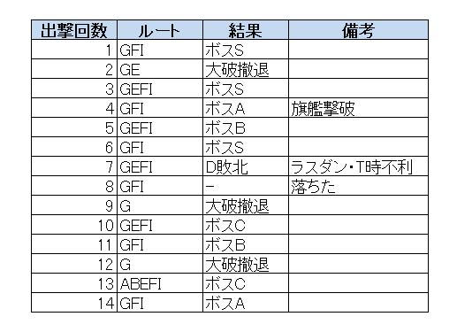 艦これ_2018年_初秋イベ_E1_e1_020.png