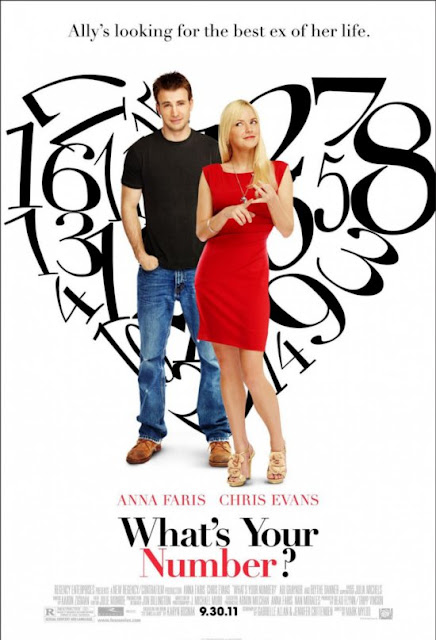 Whats Your Number Movie Watch Online Download Free