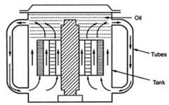 transformer-cooling-methods