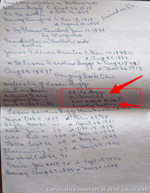 Boggs page in her notebook_enh_annotated