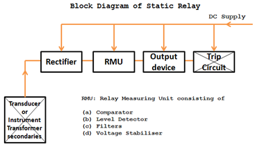 Block%252520diagram%252520of%252520static%252520relay%25255B6%25255D static relay (solid state relay) my tech info 4 Pin Relay Wiring Diagram at readyjetset.co