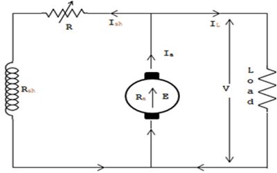dc-shunt-generator-circuit