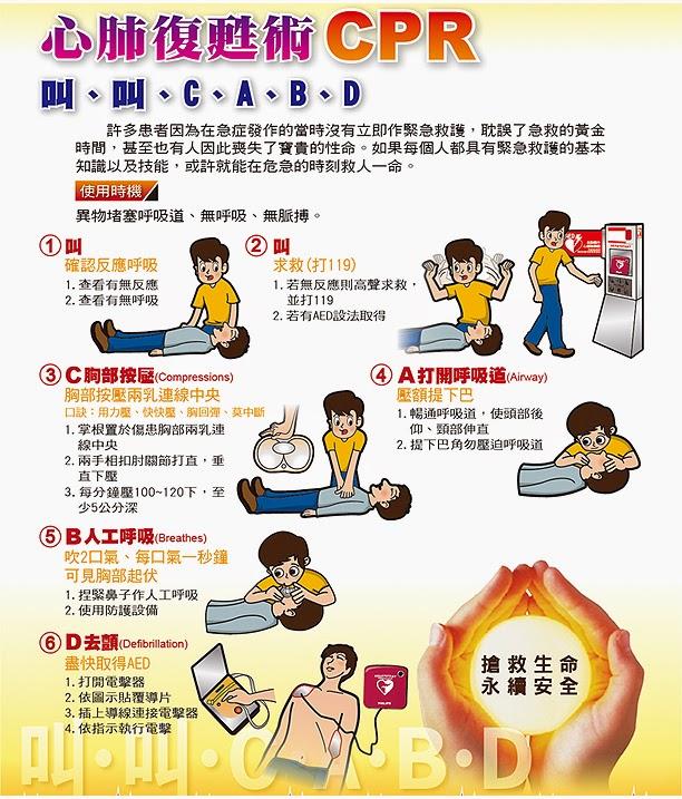 01.CPR 心肺復甦術 - 瑞豐國小健康促進學校