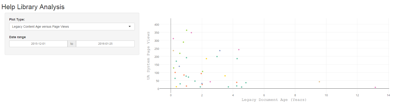 Use a Shiny Dash Board to Choose Different Plotly Plots - Google Groups