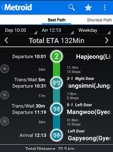 Rute Subway Hapjeong Station - Gapyeong Station