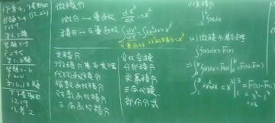 各種函數積分整理