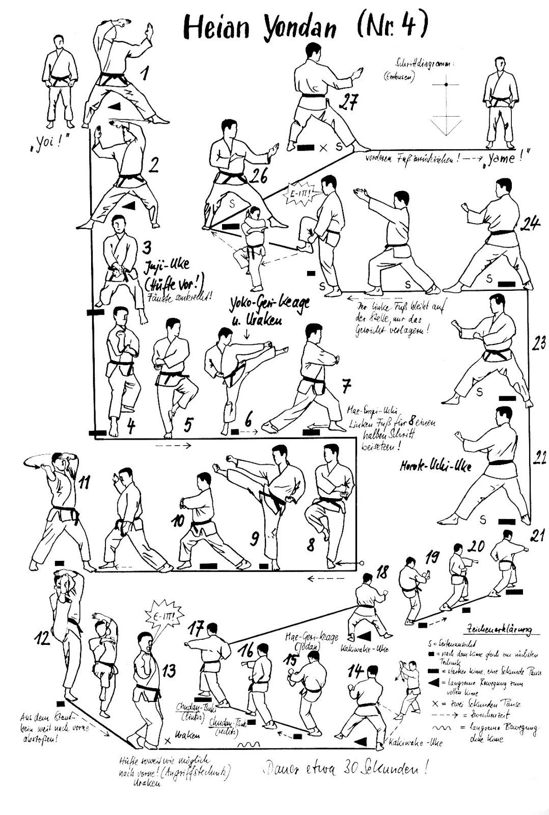 Belajar Karate Kata 1 2 3 4 5 : belajar, karate, Gabumg, Inkanas, Medan