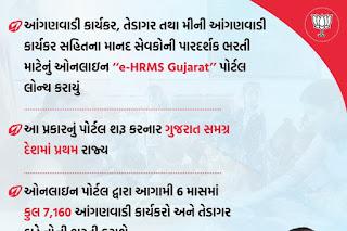 Gujarat Government Declared Aangadvadi Bharti In Gujarat Various