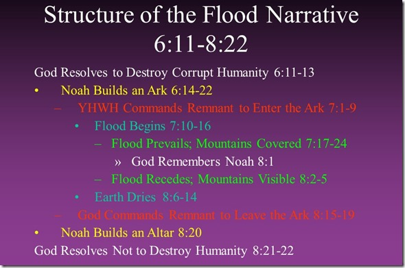 Chiastic Structure of the Flood Story