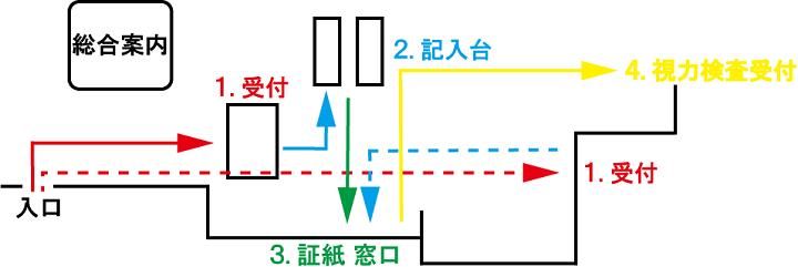 免許センター-道順.png