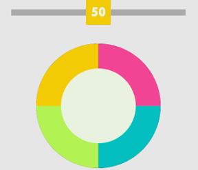 iPhone円グラフ アプリ