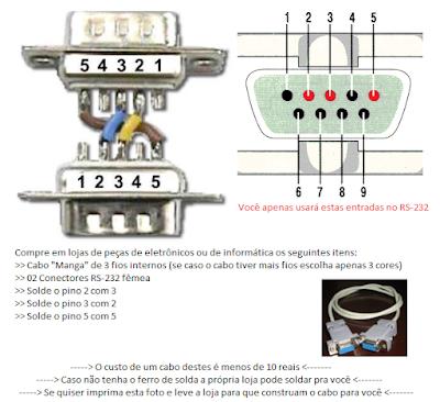 Como construir cabo serial RS232