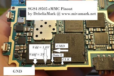ISP PinOut Samsung GT-I9505