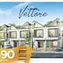 Rumah Cluster Vettore Prima Harapan Regency (PHR) Dijual Rp. 690 Jutaan