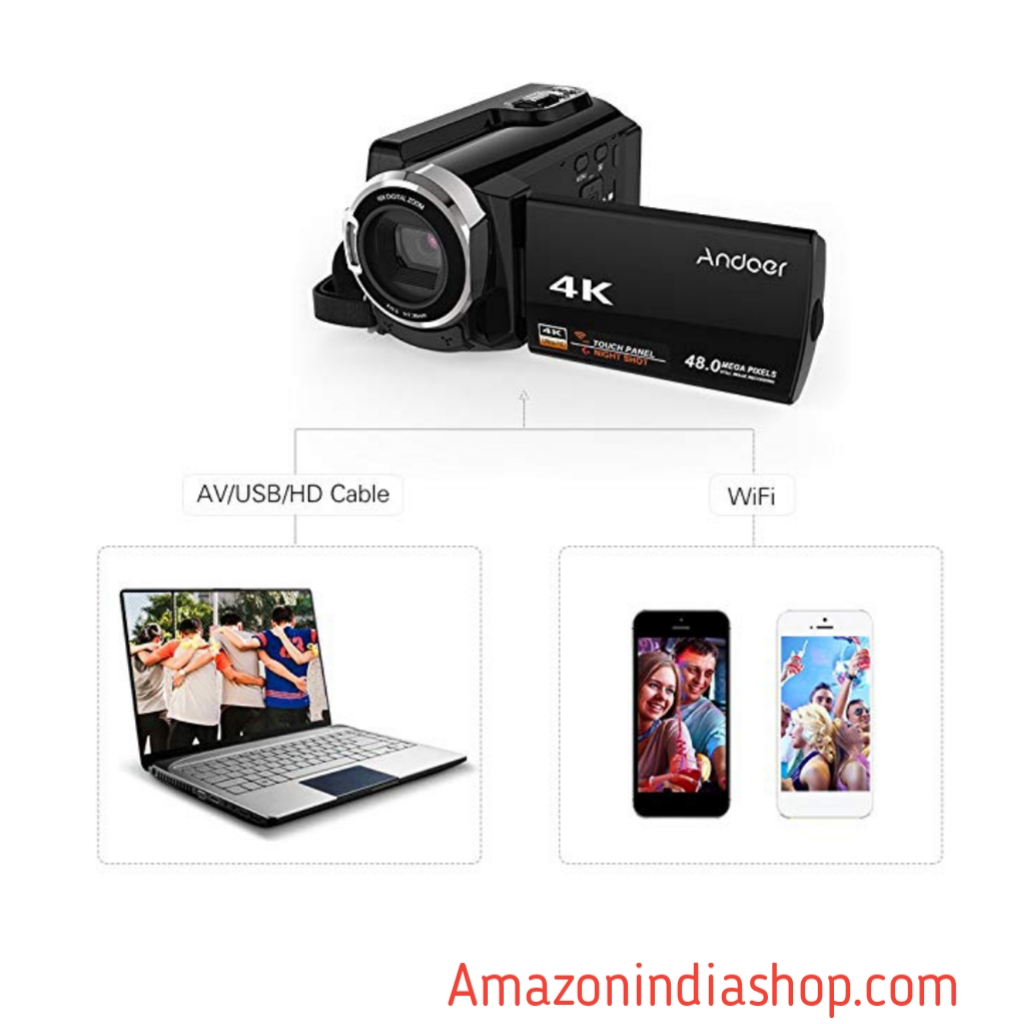 best low price digital camera