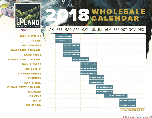Upland Announces 2018 Release Calendar