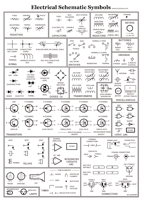 List of electrical symbol schematic diagram in drawing chart standard electrical symbols in diagrams form easy to download and learn ccuart Images