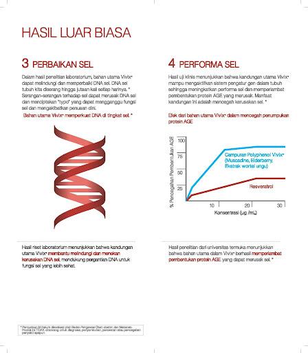 Indonesia FA vivix brochure Page 6 Vivix Nutrisi Herbal Untuk Menurunkan Kolesterol Tinggi