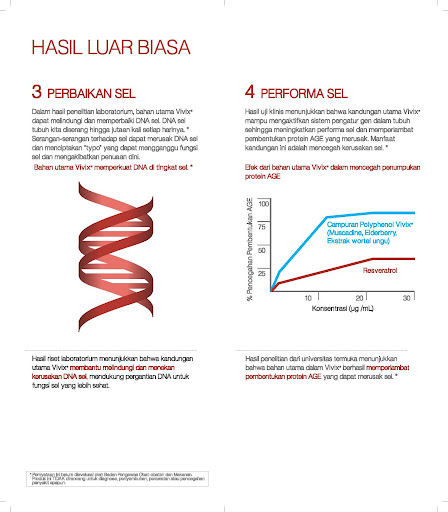 Indonesia FA vivix brochure Page 6 Vivix Untuk Diabetes & Tekanan Darah Tinggi Ibu Saya