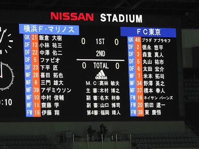 横浜F・マリノス vs FC東京 先発メンバー。
