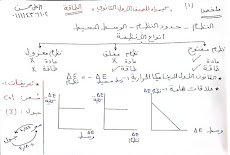 تلخيص الكيمياء فى ورقتين للصف الاول االثانوى الترم الثانى 2021 مستر على محسن