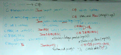 C, Java, C#語法比較