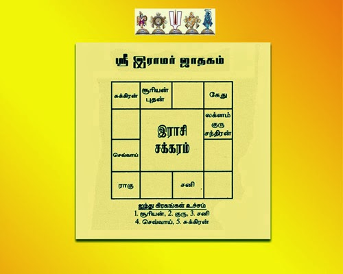 Online tamil astrology by date of birth in Australia