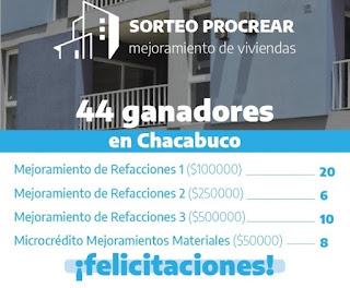 Procrear Chacabuco