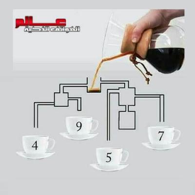 ﺃﻱ فنجان قهوة ﺳﻴﻤﺘﻠﺊ ﺃﻭﻻ؟ ﻟﻐﺰ ﻫﻨﺪﺳﻲ ﺃﻭﻗﻊ ﺍﻟﻜﺜﻴﺮﻳﻦ ﻓﻲ الفخ