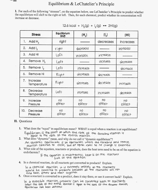 tom schoderbek chemistry equilibrium le chatelier 39 s principle worksheet. Black Bedroom Furniture Sets. Home Design Ideas