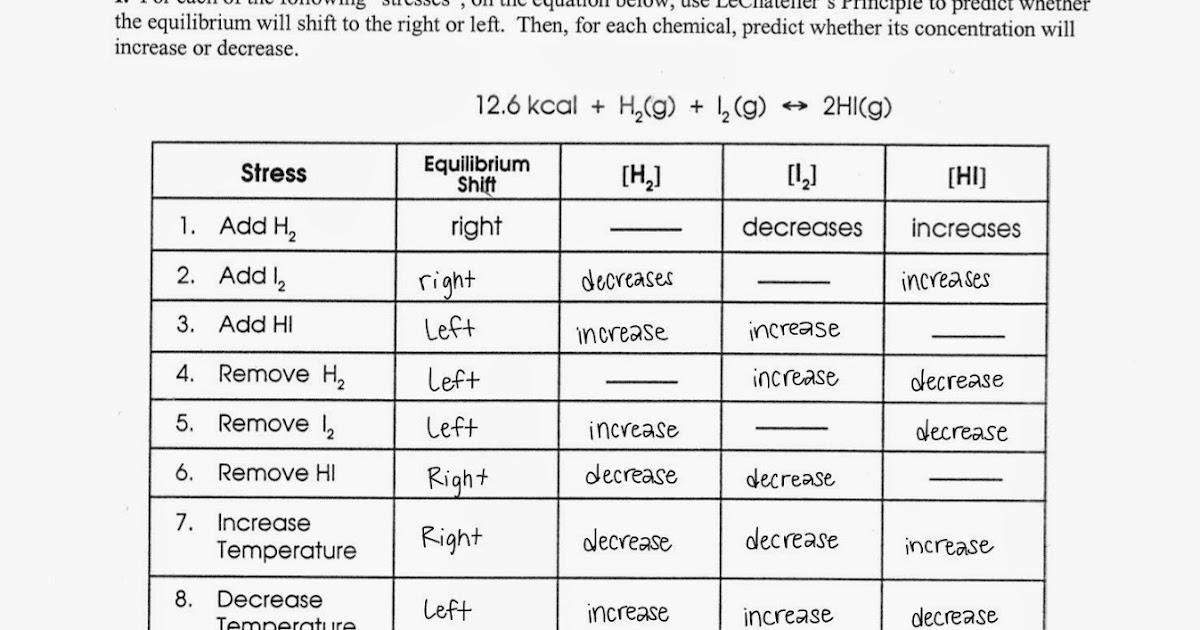 Tom Schoderbek Chemistry: Equilibrium  Le Chateliers Principle Worksheet