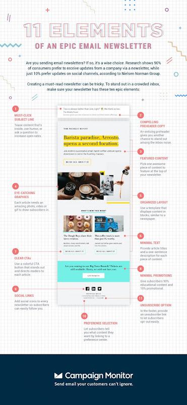 11ElementsEmailNewsletter_Design-01-1600x3440