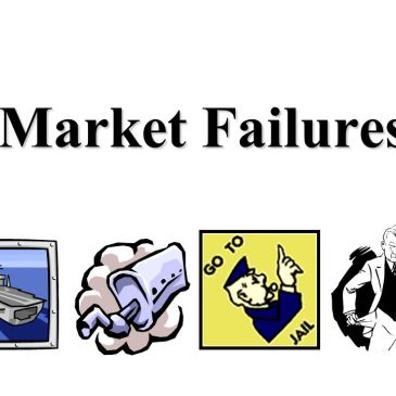 market failure r Professionalism, agency, and market failures - volume 26 issue 4 - hasko von  kriegstein  according to the market failures approach to business ethics,  beyond-compliance duties can be derived by  nozick, r 1974.