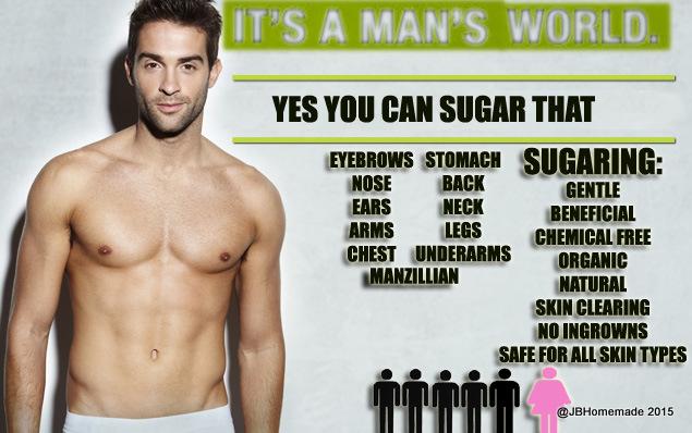 Sugaring for Men
