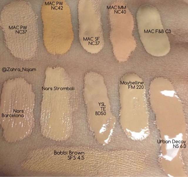 Updated Foundation Swatches Beauty And The Muslimah