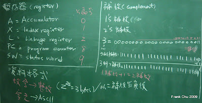 SIC的暫存器架構及資料格式