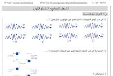 مراجعة ليلة امتحان الفيزياء محمد عبدالمعبود الصف الثالث الثانوى 2021