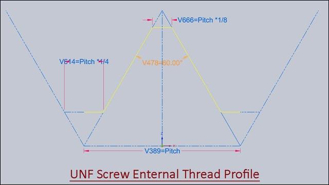 UNF Screw Enternal Thread Profile