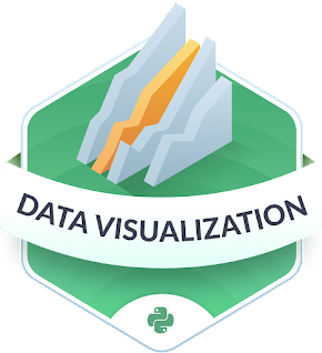 Best Datacamp course to learn Data Visualization