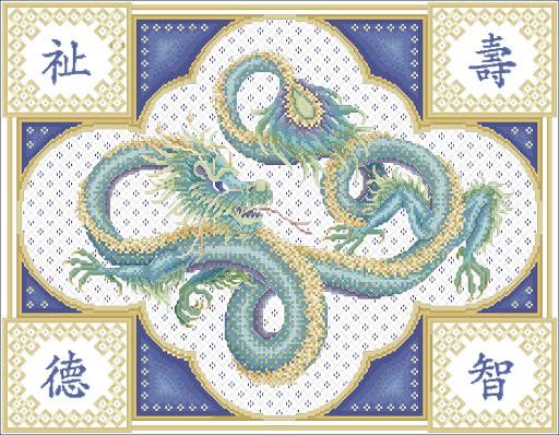 Celestial Dragon chart
