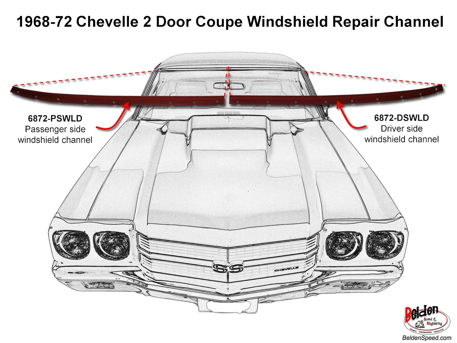 1972 Chevelle Window Rust Patch Panels And Channels