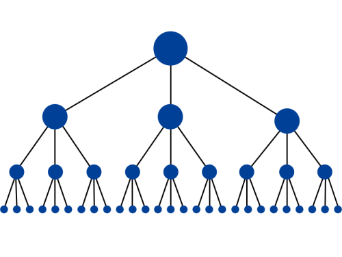 Mô hình link kim tự tháp